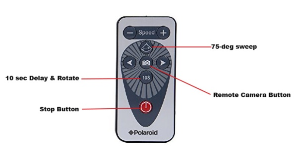 Remote Control Detail